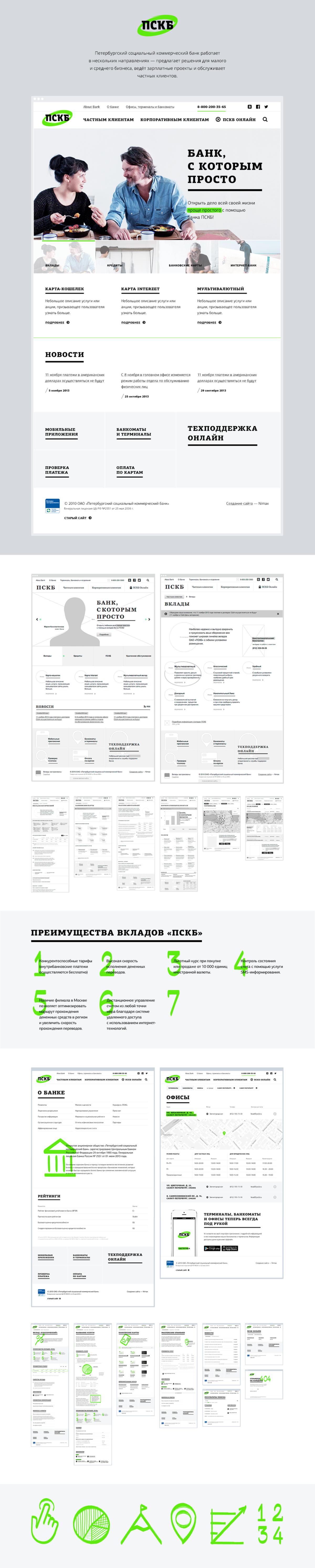 Разработка нового сайта для банка «ПСКБ». / Проект компании Nimax