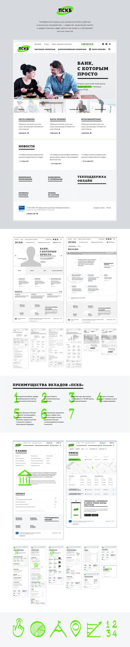 Разработка нового сайта для банка «ПСКБ».